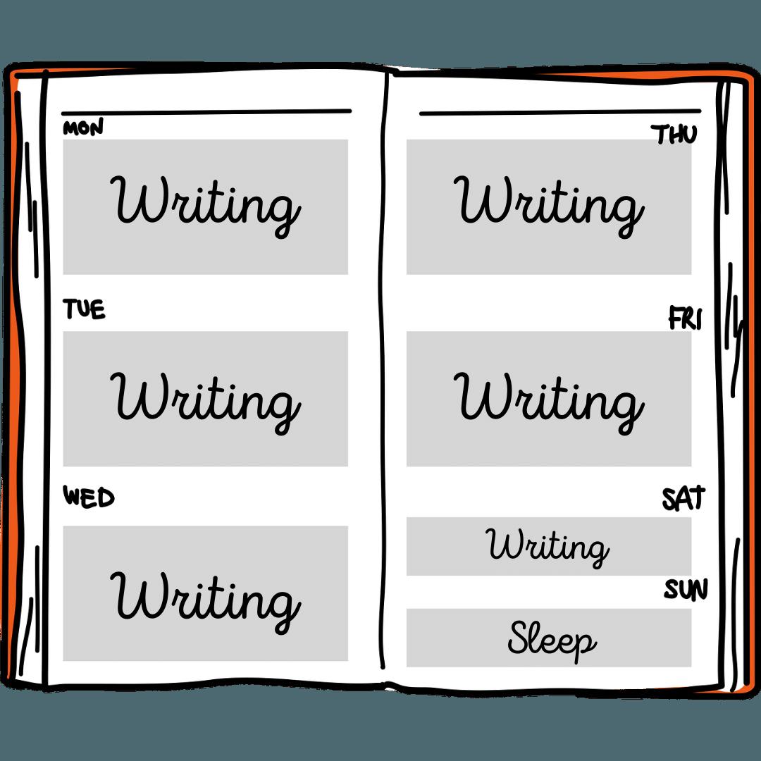 Effective Writing Goals